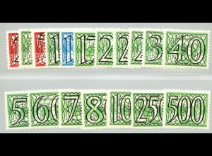 Niederlande: 1940, Freimarken-Überdrucke (postfrisch, M€ 160,-)