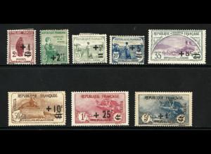Frankreich: 1922, Überdruckausgabe Kriegswaisen komplett (sauber gefalzt)