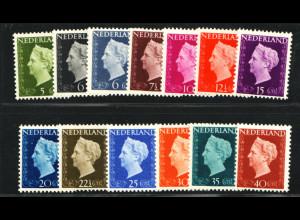 Niederlande: 1947/48, Freimarken Königin Wilhelmine (postfrisch, M€ 110,-)