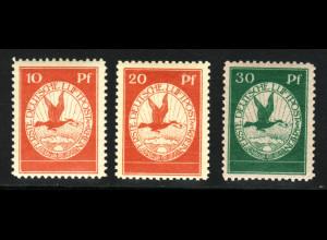 1912, Flugpost am Rhein und Main (postfrisch, M€ 230,-)