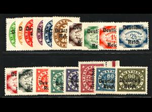 Dienstmarken: 1920, Bayern-Überdruck postfrisch (M€ 85,-)