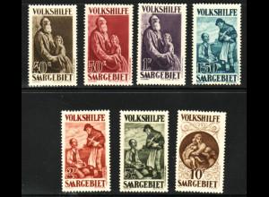 Saargebiet: 1928, Volkshilfe Gemälde (I) (der seltene Satz, M€ 550,-)