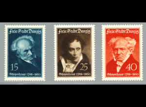 Danzig: 1938, Schopenhauer