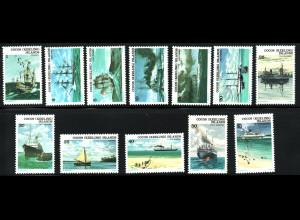 Kokos-Inseln: 1976, Freimarken Schiffe