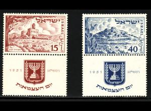 Israel: 1951, Unabhängigkeit (Halbtab)