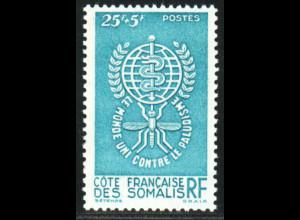 Dschibuti (Französische Somaliaküste): 1962, Kampf gegen die Malaria