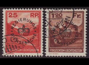 Liechtenstein: 1933, Dienstmarken Aufdruckausgabe im Kleinformat (M€ 475,-)
