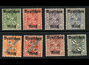 DR-Dienstmarken: 1920, 2. Württemberg-Überdrucke (saubere einwandfreie Zähnung!)