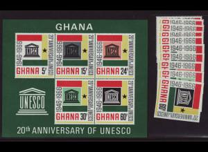 Ghana: 1966, UNESCO (gez. und ungezähnt sowie Blockausgabe)