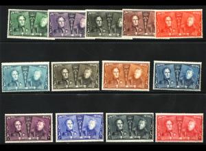 Belgien: 1925, 75 Jahre belgische Briefmarken (postfrisch, M€ 140,-)