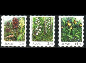 Alandinseln: 1989, Orchideen