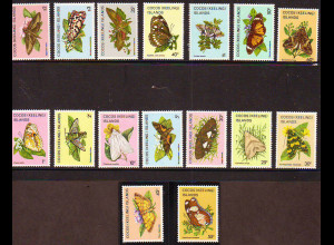 Kokos-Inseln: 1982/83, Freimarken Schmetterlinge