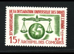 Komoren: 1963, Menschenrechte