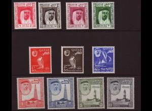 Katar: 1961, Freimarken Landesmotive (M€ 100,-)