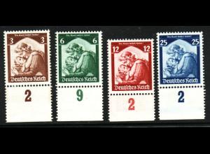 1935, Saarabstimmung (Unterrandsatz, Falz auf dem Unterrand)
