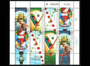 Israel: 1993, Kleinbogen Physikalische Gesetze