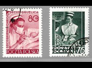 Polen: 1953, Gesundheitsdienst